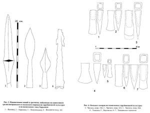 Археологічні знахідки на пам'ятках зарубинецької культури